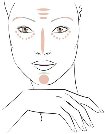 skin tone concealer beauty tips